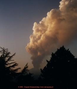 Eruption du volcan Etna